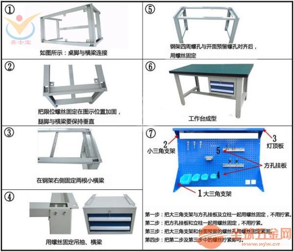 深圳工作台面板多少钱