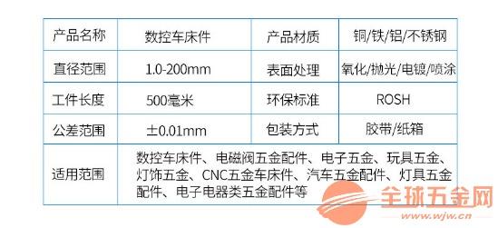 CNC加工机械零件