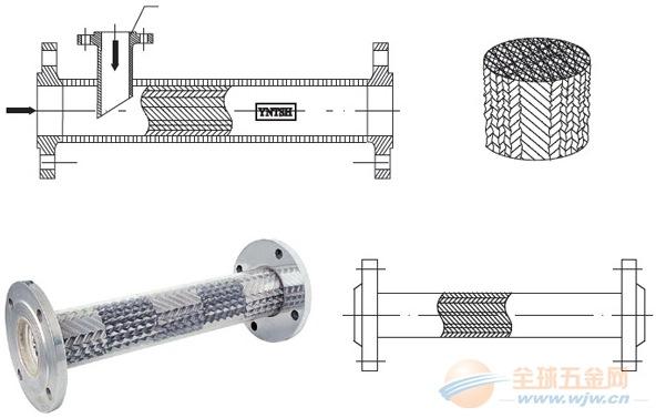 杭州静态混合器SK型静态混合器大厂直销质量上乘