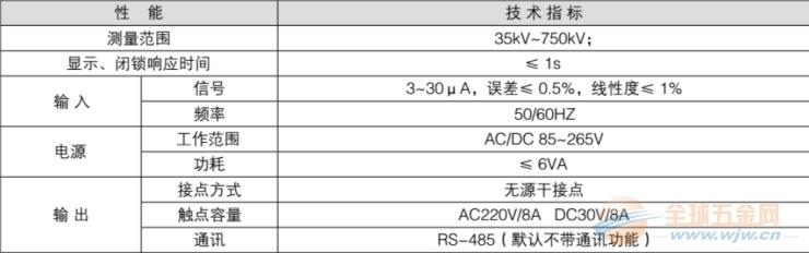 GWS-430