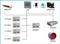 江苏利得 SF6气体浓度监测装置
