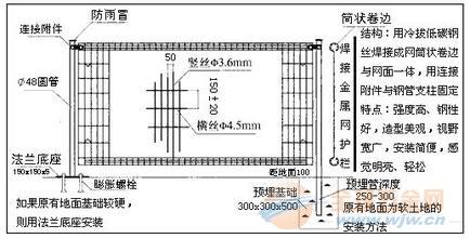 小区电路安装走线图