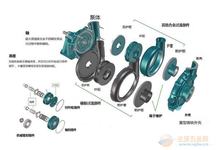 湖北黄石阳新县【10/8r-m渣浆泵】双泵壳结构