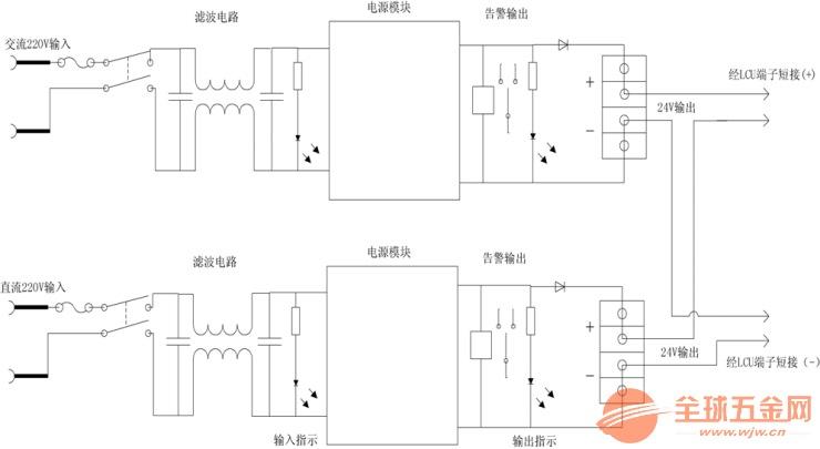 交直流双供电源zx100