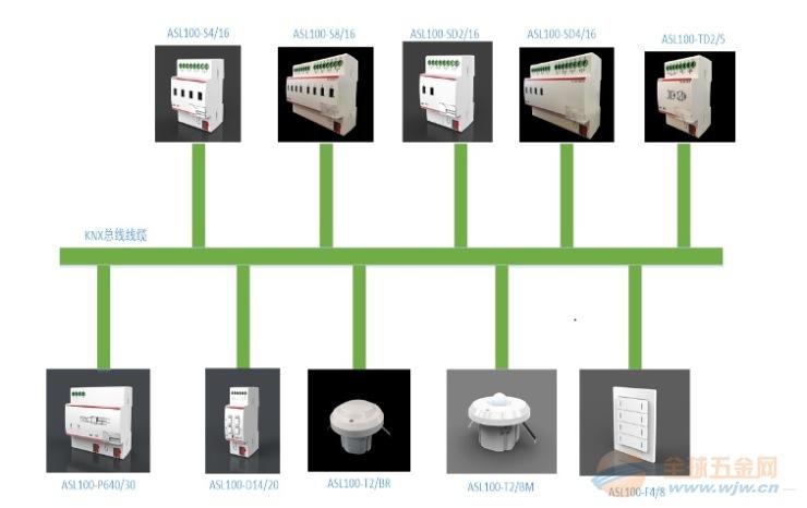 安科瑞Acrel-BUS智能照明控制系統