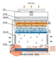 长沙冷却塔,三综合配套降温闭式冷却塔,冰溪循环水降温闭式冷却塔