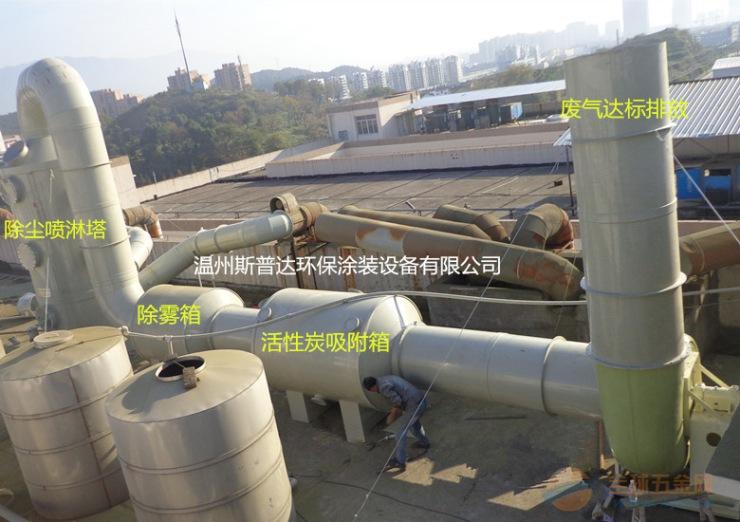 温州活性炭有机溶剂净化催化装置.催化燃烧装置