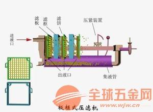 洛阳造纸厂污水处理
