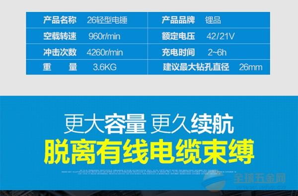 充电式电镐郑州锂想18B02户外操作