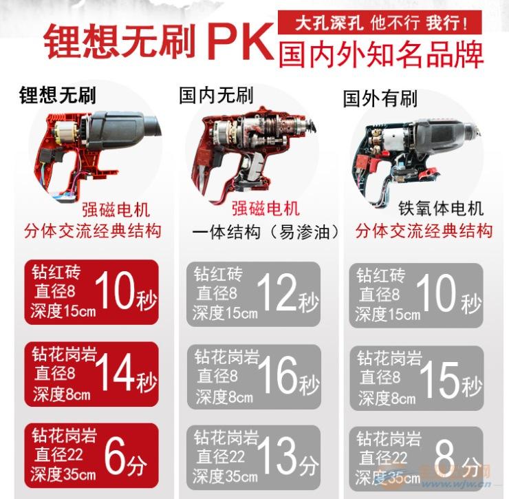 充电锂电电锤现货速发上海