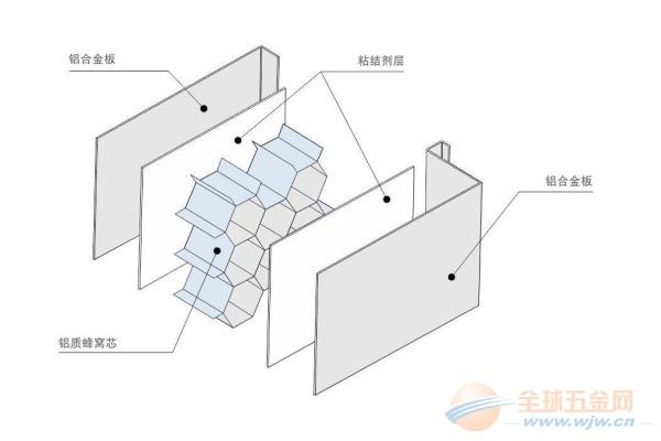 铝蜂窝穿孔吸音板