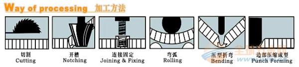 大庆市铝蜂窝板隔断多少钱一平方,铝蜂窝板隔断价格实惠