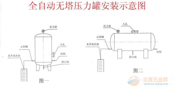西安无塔供水器,西安无塔罐现货,西安自动供水设备