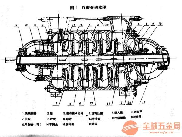 齐河县80D-30*4人工室内外造雪泵