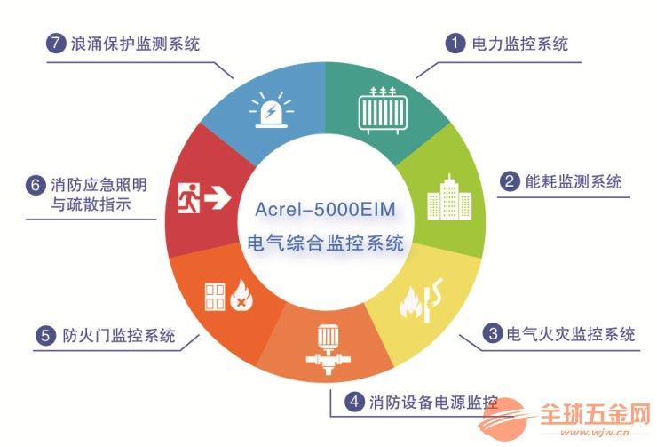安科瑞电气综合监控系统 Acrel-5000EIM电气综合监控多种系统